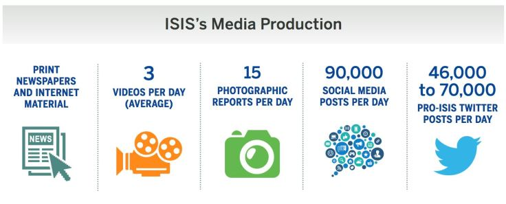 isis-media-production